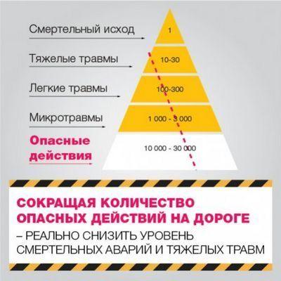 Борьба с опасным вождением выходит на новый уровень - «новости челябинска»