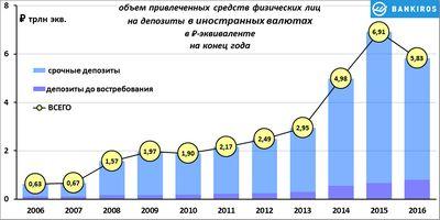 Газета.ru выяснила причины внезапного падения пальмиры