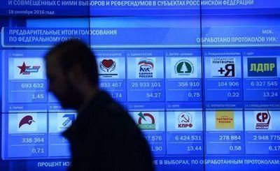 Инвесторы в россии получают рекордную прибыль на фоне ослабления нефтяного шока - «экономика»