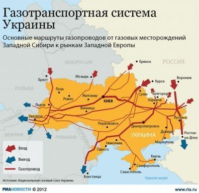 «Нафтогаз»: выгодно продать гтс украины помешали российские газопроводы — новости политики, новости россии — eadaily - «экономика»
