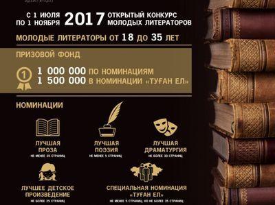 Открыт iii ежегодный литературный конкурс «алтын тобыл?ы»