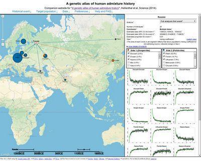 Откуда пришли русские? (интерактивная генетическая карта)