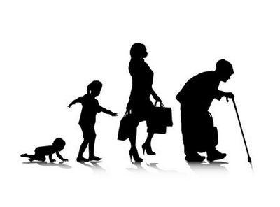 Почему приходит старость