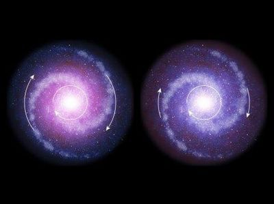 Ранняя вселенная и темная материя