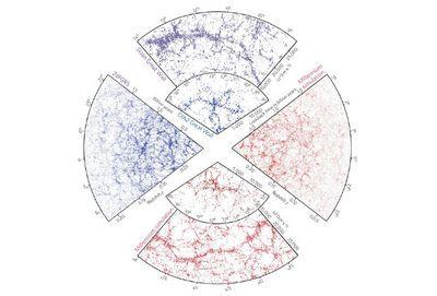 Звезды-бродяги и галактические филаменты